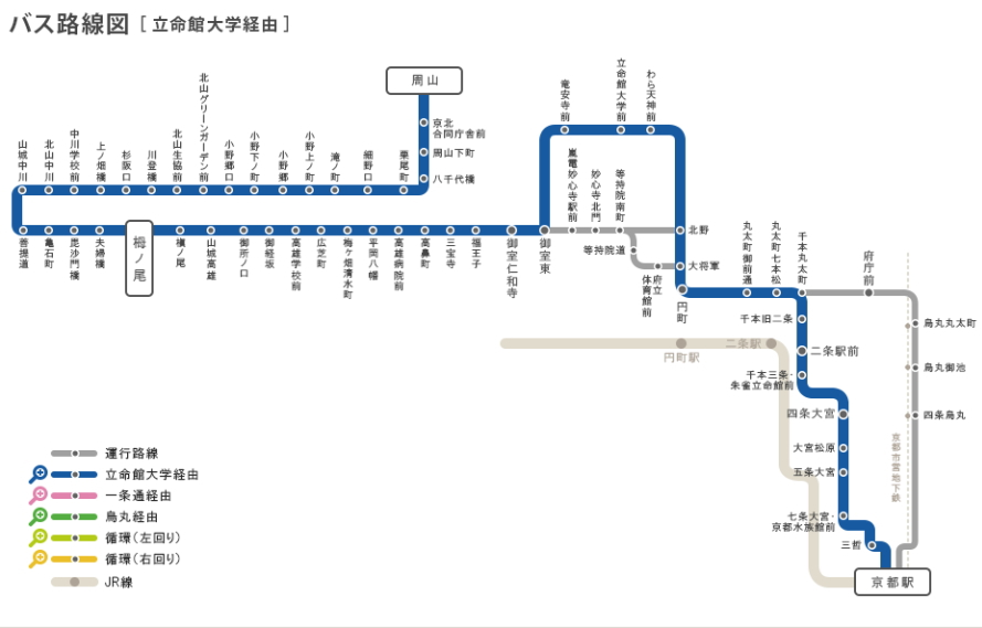 高雄京北路線図